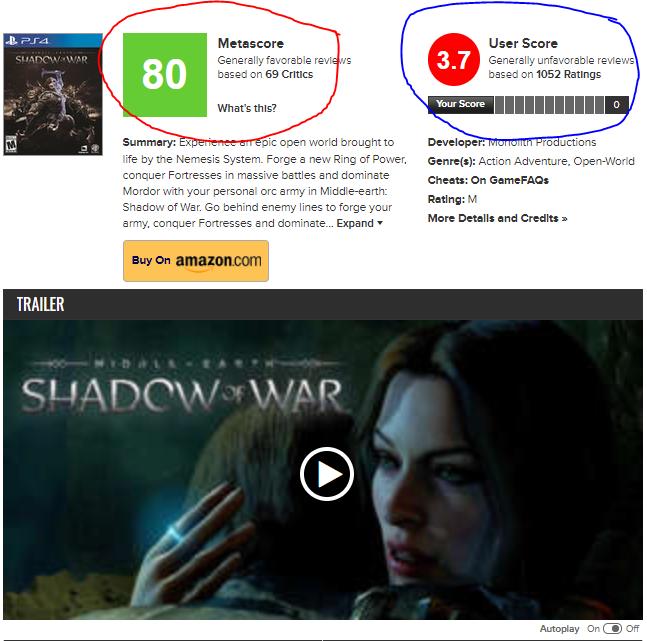 (Un)Sinn Videospiel-Bewertung?